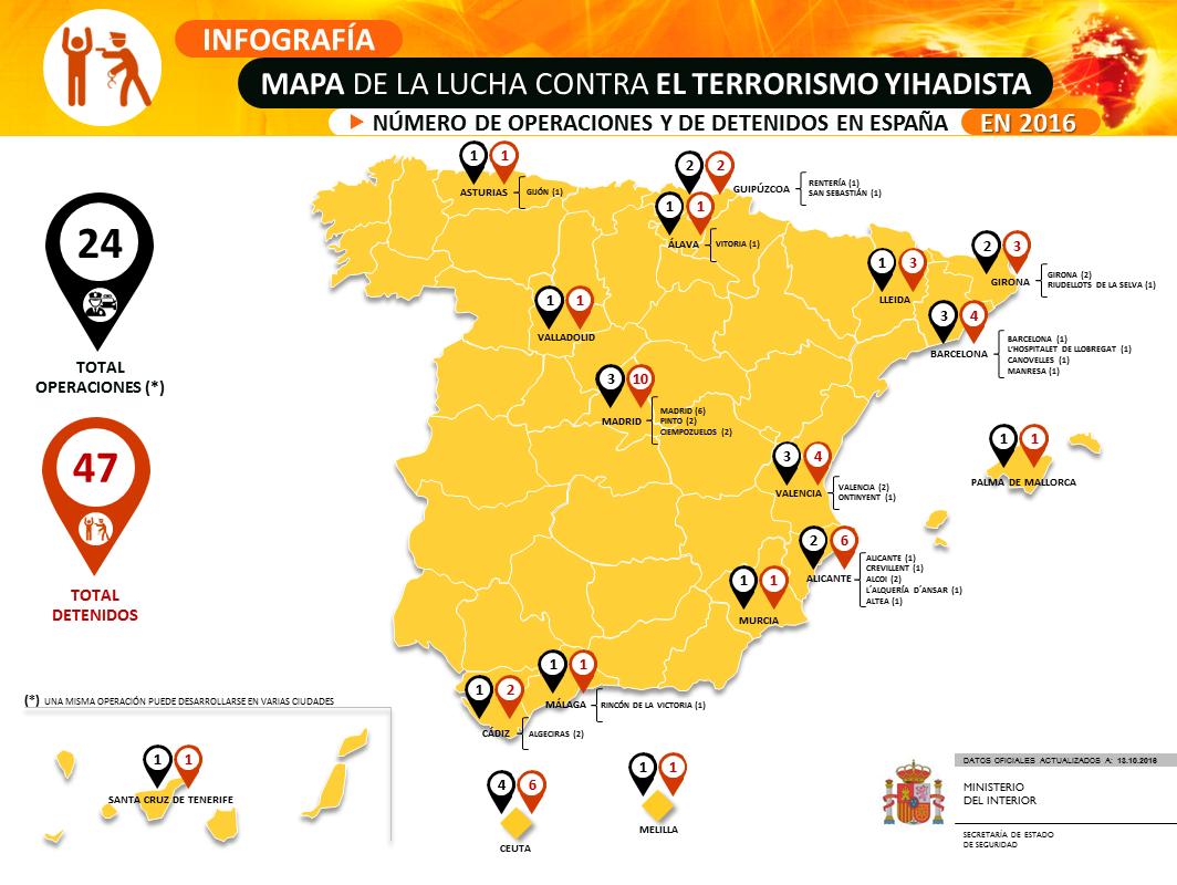 for Ministerio del interior espana