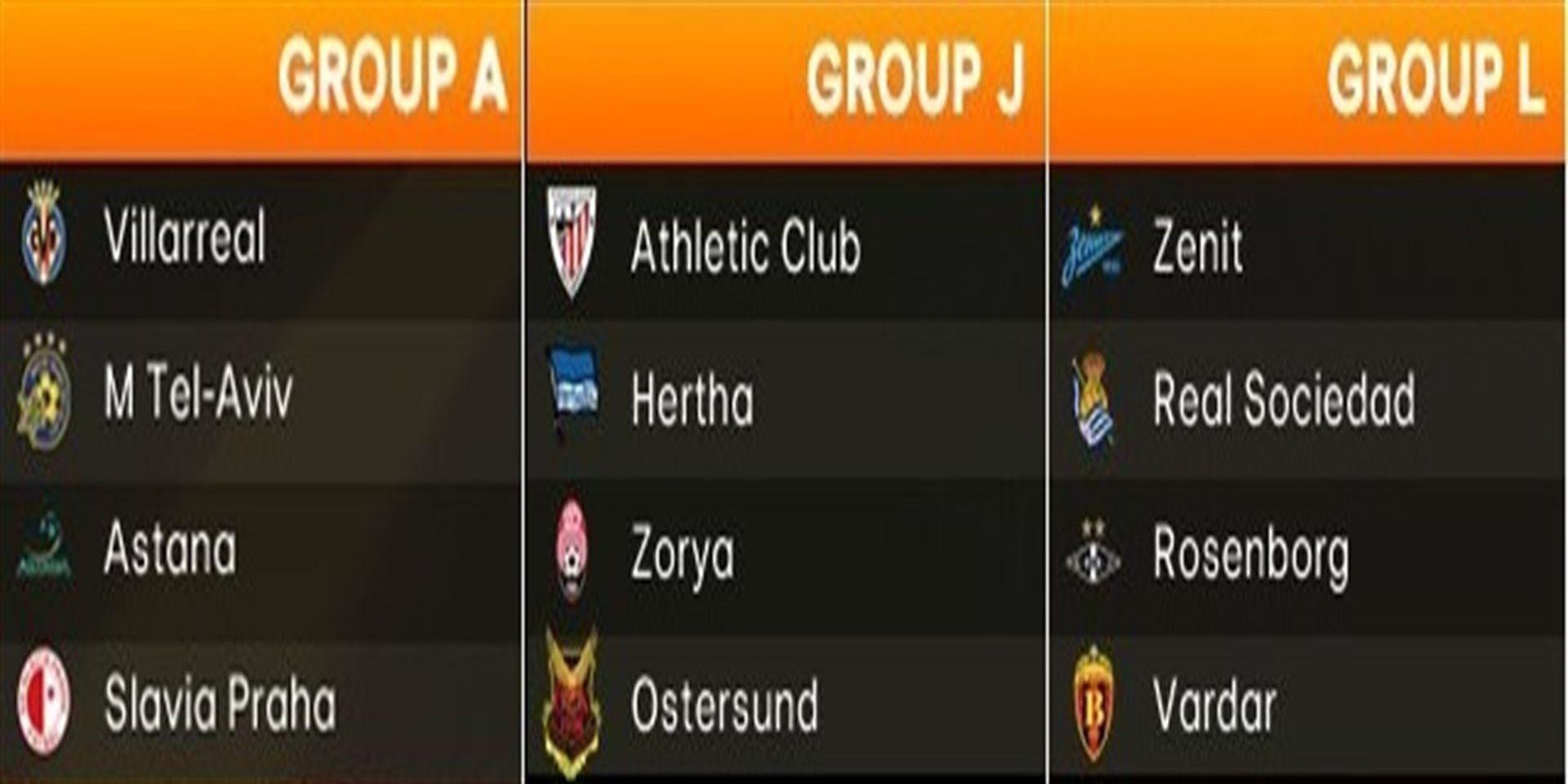 Suerte para el Athletic y el Villareal y más dificultad para la Real en la Europa League