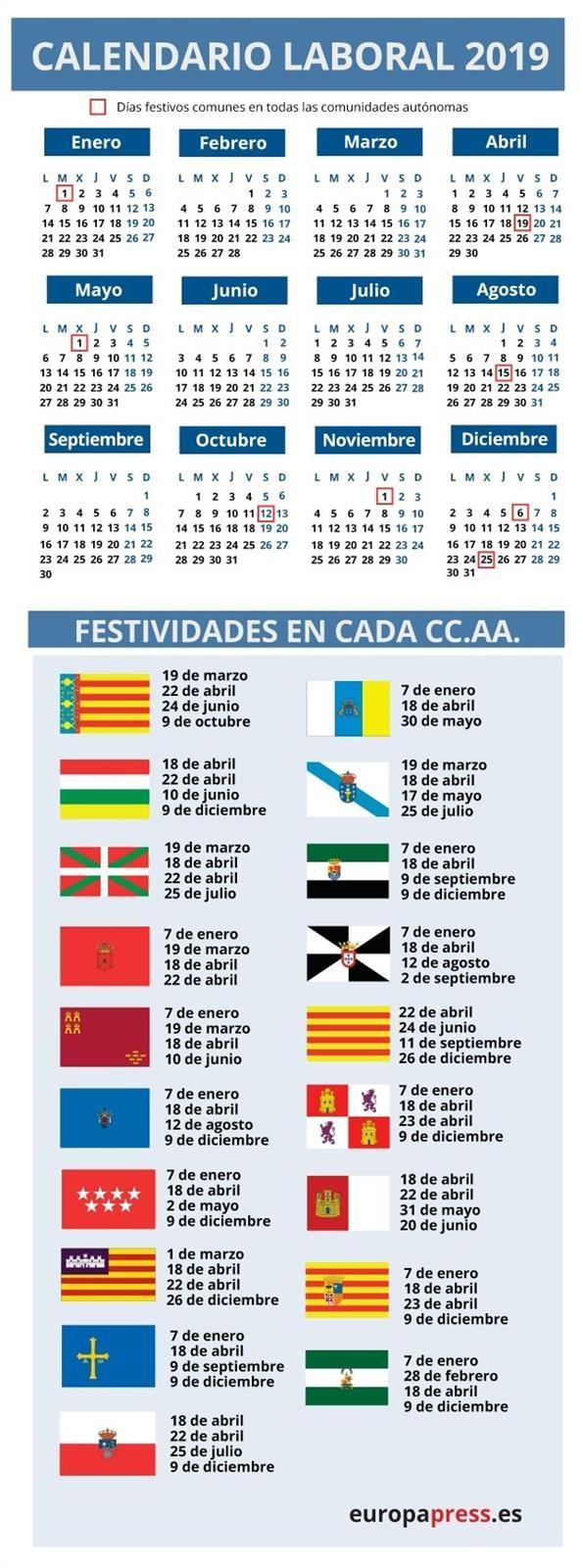 Calendario Laboral Ceuta 2019.El Calendario Laboral De 2019 Cuenta Con 12 Dias Festivos