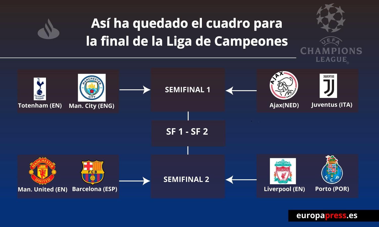 El Barça se medirá al Manchester United en los cuartos de la \'Champions\'